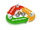 SoftWareDevelopmentLifeCycle